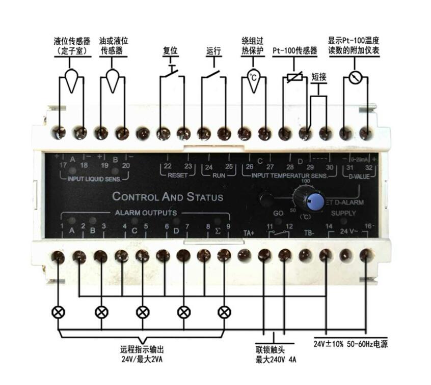 CAS功能介绍图.jpg